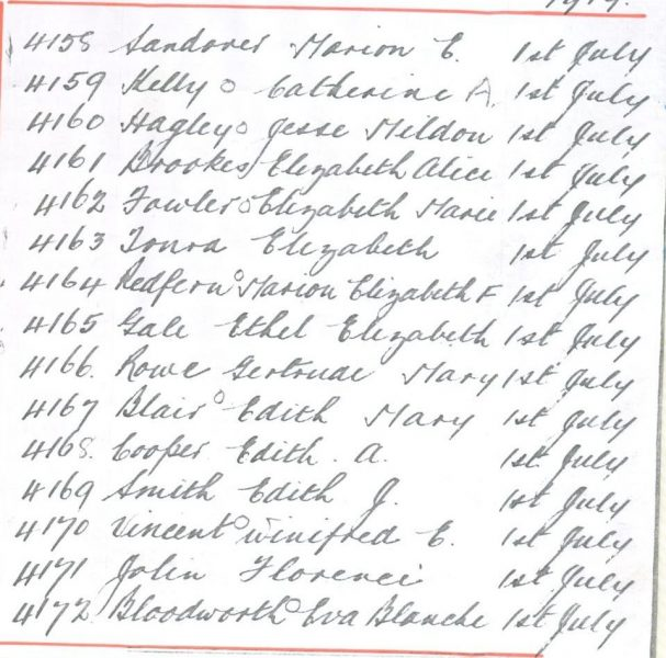 List of Women Police transferring to Regular Force on 1.7.1919 Marion E. Sandover; Catherine A. Kelly; Jessie Mildon Hagley; Elizabeth Alice Brookes; Elizabeth Marie Fowler; Elizabeth Tonra; Marion Elizabeth Redfern; Ethel Elizabeth Gale; Gertrude Mary Rowe; Edith Mary Blair; Edith A. Cooper; Edith J. Smith; Winifred E. Vincent; Florence Jolin; Eva Blanche Bloodworth. (Gloucestershire Police Archives URN 103)