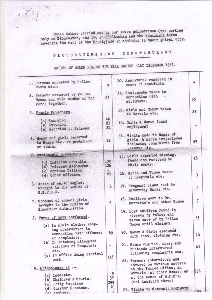 Duties of Policewomen 1939. (Gloucestershire Police Archives URN 7844)