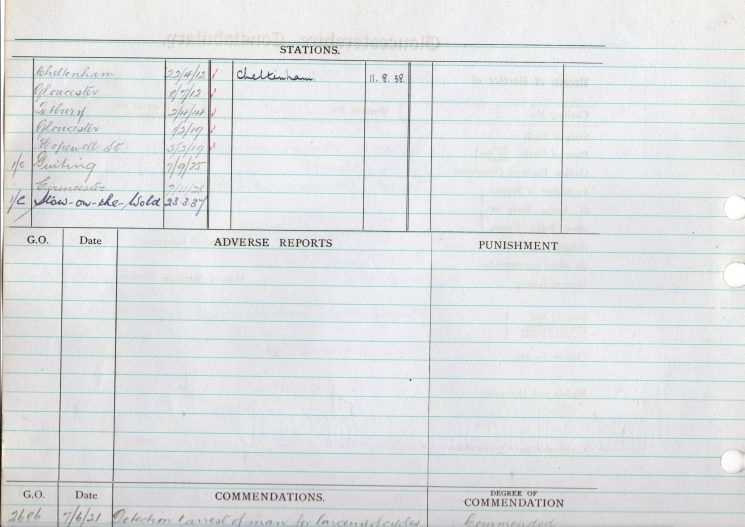 Record of Service. Harry Creed (Gloucestershire Police Archives URN 9014-2)