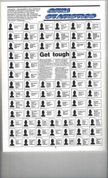 Police Casualties from Gloucestershire Police Federation magazine Winter 1989. Also published in the Gloucestershire Echo. (Gloucestershire Police Archives URN 9231)