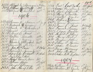 Joining book entry for Police Constable Thomas Neems. (Gloucestershire Police Archives URN 10245)