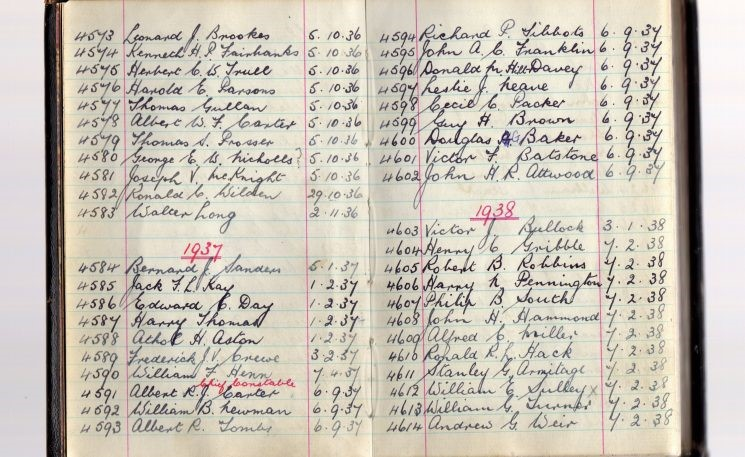 Joining book from 1936-1938. (Gloucestershire Police Archives URN 10752)